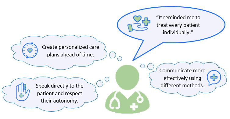 Examples of specific care strategies also described in the text