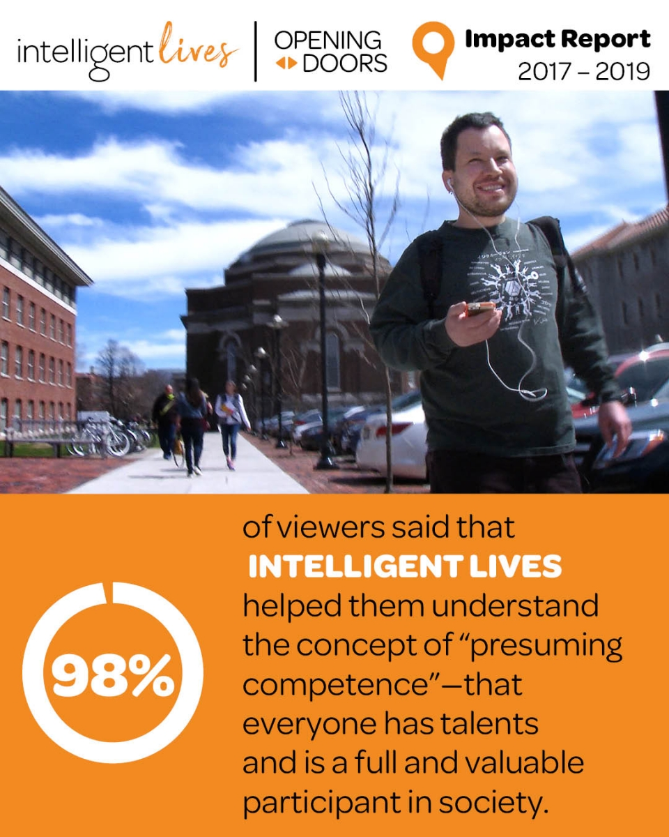 98% of viewers reported that Intelligent Lives helped them understand the concept of presuming competence.