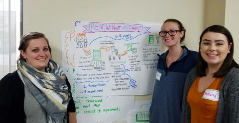 Three RENEW participants stand in front of a diagram they drew on a large sticky pad attached to the wall